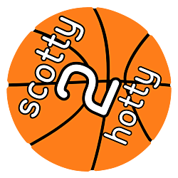 Personalized Basketball Car Magnet