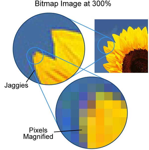 Bitmap Raster Diagram