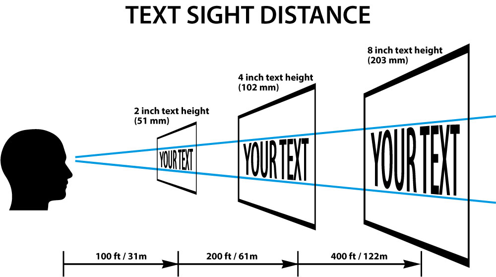 viewing distance diagram